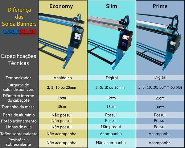 Solda Banner Pedal Economy